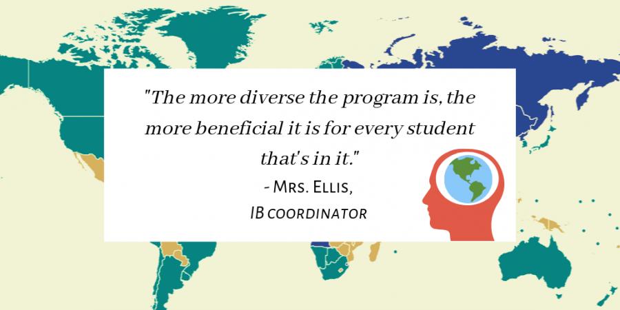 International+Baccalaureate+%28IB%29+Program+Paradox