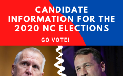 Candidate Information for the 2020 NC Elections