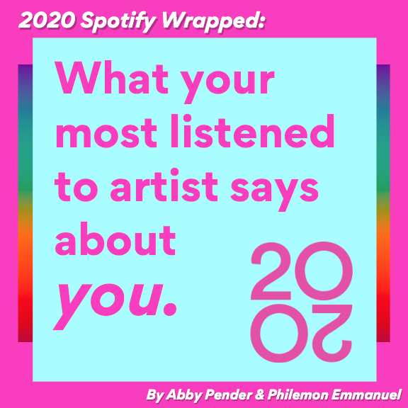 What Your Most Listened to Artist of 2020 Says About You