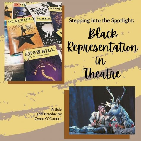 Stepping into the Spotlight: Black Representation in Theatre