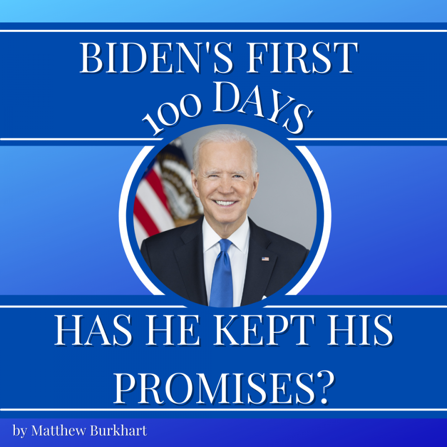 Biden%27s+First+100+Days%3A+Has+He+Kept+His+Promises%3F